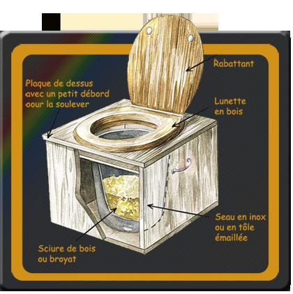 Tpe type de toilettes - Toilettes japonaises prix ...